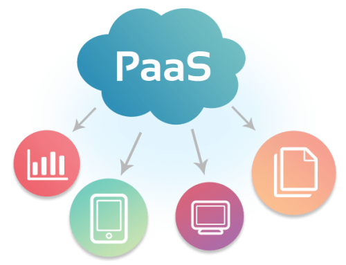 PaaS: What is Platform as a Service?